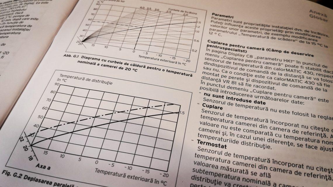 heating curve in condensed boiler
